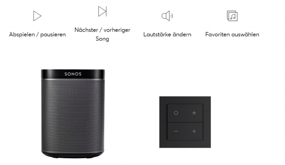 Nuimo Click Sonos