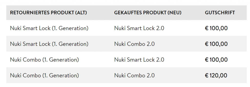 Nuki Upgrade Programm